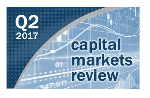 Q2-2017 Quaterly Market Review